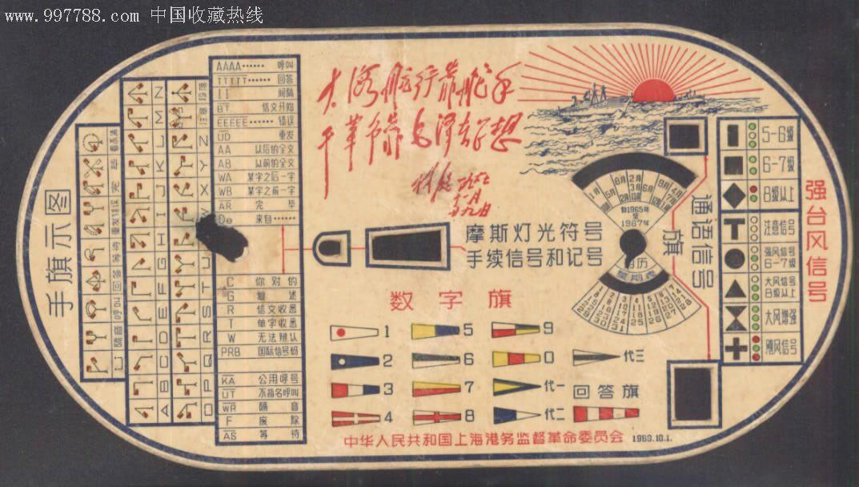 红太阳自1965-87年转盘式广告式年历卡_第1张_7788收藏__中国收藏热线图片