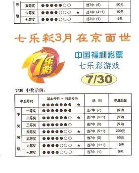 中国彩票网排名_电脑彩票--北京风采--7乐彩-se2406929-中国收藏热线