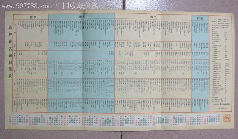 书法杂志赠84年日历_第3张_7788收藏__中国收藏热线图片