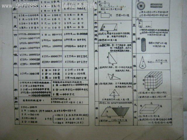 照片式计量单位进率表图形计算公式(100)图片