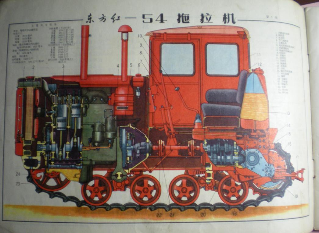 [东方红]--54拖拉机结构图册