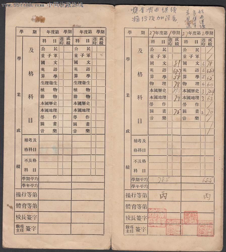 民国二十七年上海私立泉漳中学成绩女生丝袜册一件初中报告穿为什么短喜欢学生图片