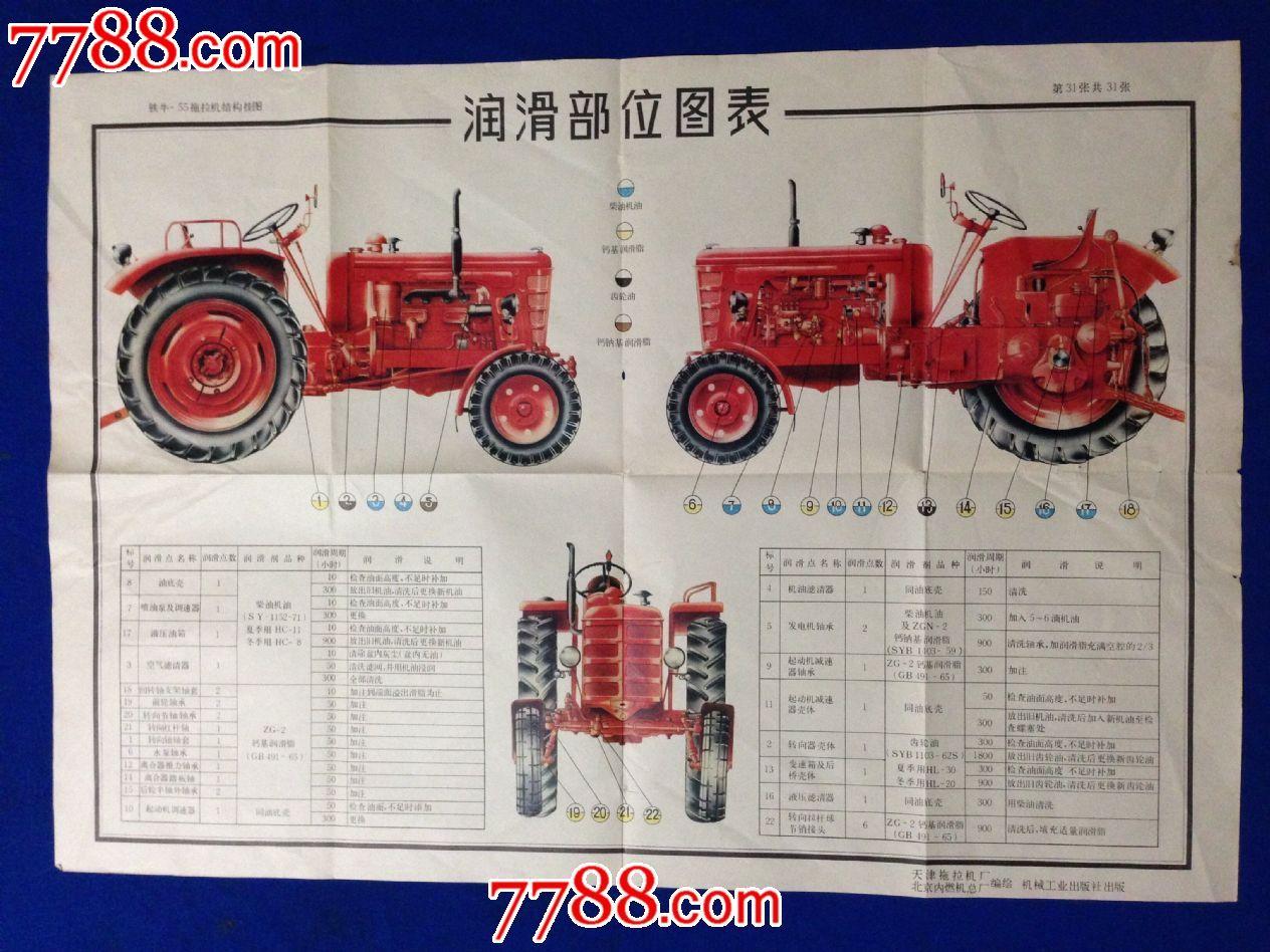 铁牛-55拖拉机结构挂图之31